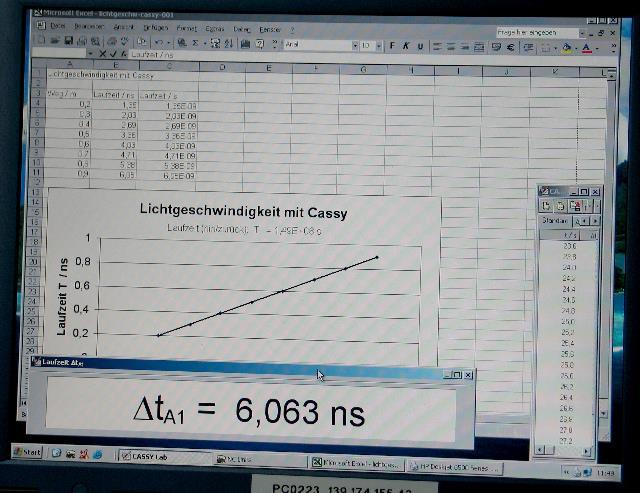 Laser Entfernungsmesser Wasseroberfläche : Geschwindigkeit biosensor friedrich balck