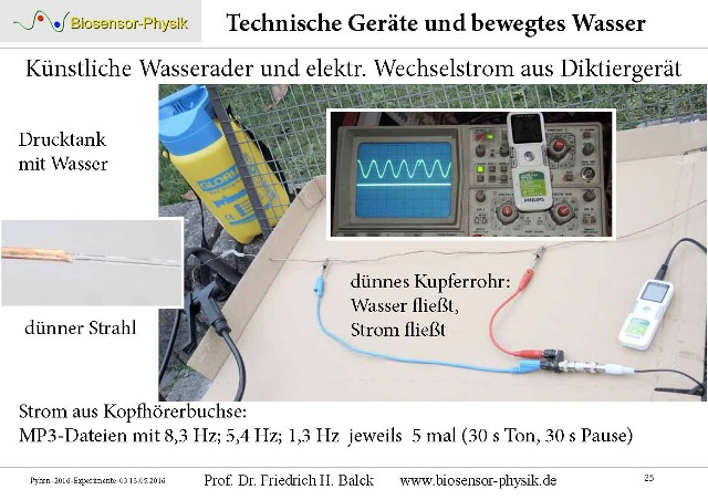 Beliebt Bevorzugt Wasserader, Biosensor, Friedrich Balck @LV_82