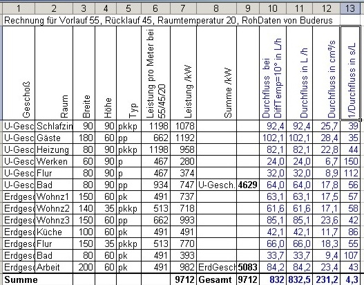 Neu Gasheizung, Energie, Friedrich Balck AE83